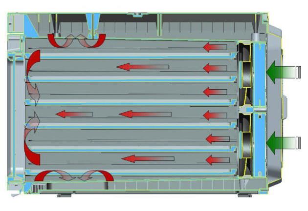 Схема работы дегидратора King Mix KM-D12S